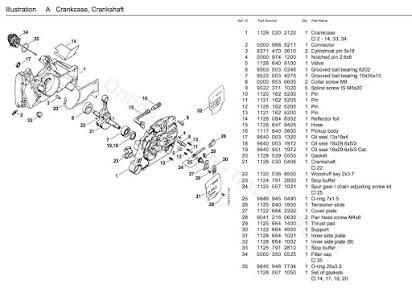 Stihl Chainsaws Repair Manual - saw palmetto for bph