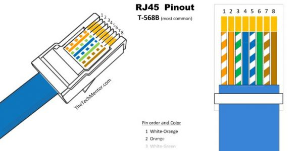 Pleasant Easy Rj45 Wiring With Rj45 Pinout Diagram Steps And Video Wiring Cloud Uslyletkolfr09Org