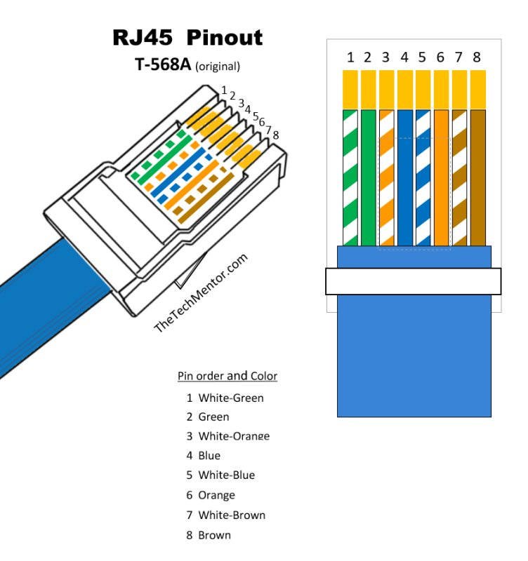 Gn 1176  Ethernet Pinout Download Diagram