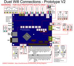 Prime Duet Wiring Diagrams Duet3D Wiring Cloud Monangrecoveryedborg