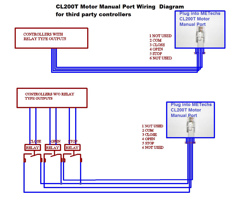 [DIAGRAM_5LK]  RO_3209] Automation Control Motor Wiring Configuration Recommended Wiring  Wiring Diagram | K2 Motors 12v 40 Amp Relay Wiring Diagram |  | Hopad Hist Licuk Momece Mohammedshrine Librar Wiring 101