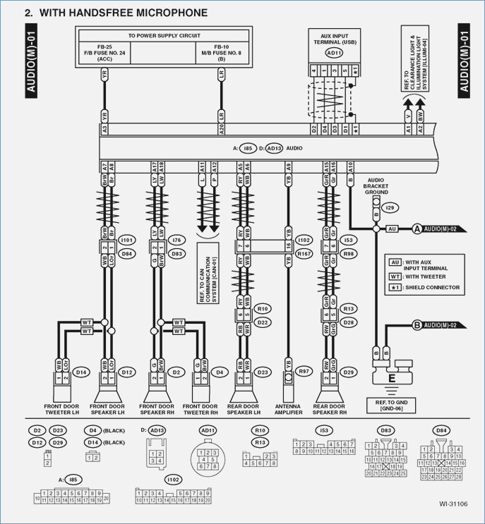 AL_1444] Subaru Wiring Colour Codes Download DiagramUnnu Vell Rele Mohammedshrine Librar Wiring 101