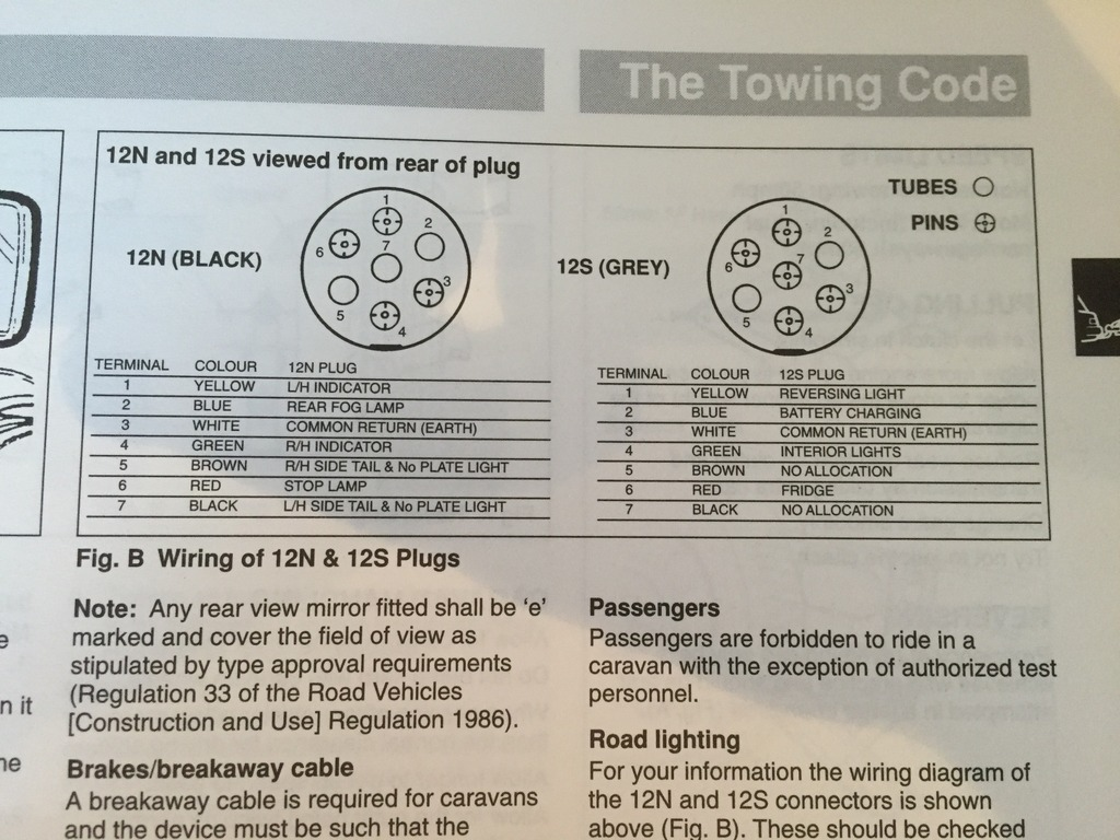 RL_0034] Wiring Diagram For Towbar Electrics Caravan 12S Wiring Diagram  Free DiagramAmenti Spoat Bepta Mohammedshrine Librar Wiring 101
