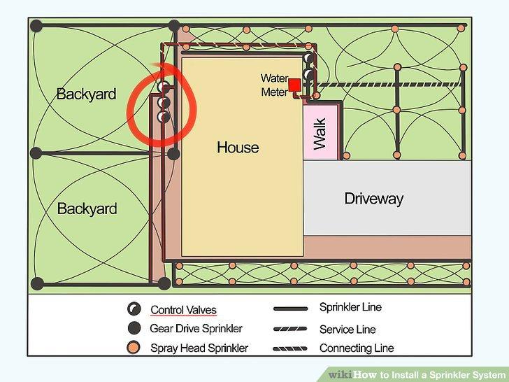 [CSDW_4250]   AH_8748] Home Irrigation System Diagram How Do I Turn On My Irrigation Free  Diagram | Lawn Sprinkler System Wiring Diagram |  | Umize Knie Sapebe Mohammedshrine Librar Wiring 101