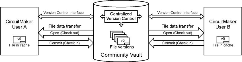Magnificent Project Management In Circuitmaker Documentation Circuitmaker Wiring Cloud Icalpermsplehendilmohammedshrineorg