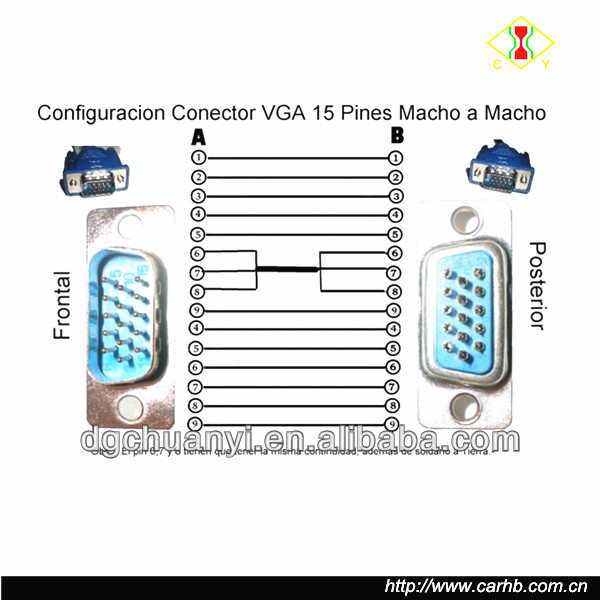 Tremendous Vga Male Wiring Diagram Wiring Diagram Data Today Wiring Cloud Genionhyedimohammedshrineorg