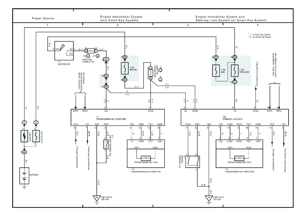 FG_5488] Garage Door Opener Wiring Diagram On Genie Garage Door Sensor  Wiring Download DiagramOgram Hisre Mohammedshrine Librar Wiring 101