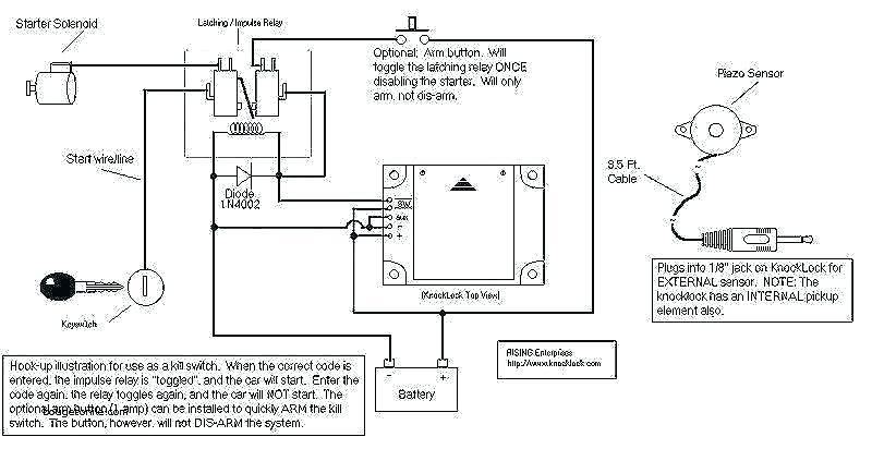 Awesome Garage Door Sensor Wire Garage Sensor Garage Door Sensors Wiring Cloud Truapneumecadghoembamohammedshrineorg