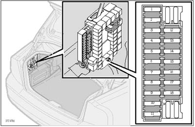 BZ_2308] Connector Location 2001 Volvo Xc90 Besides Volvo 850 Wiring  Diagram Wiring Diagram | Volvo S80 Alarm Wiring Diagram |  | Exxlu Ivoro Rect Mohammedshrine Librar Wiring 101