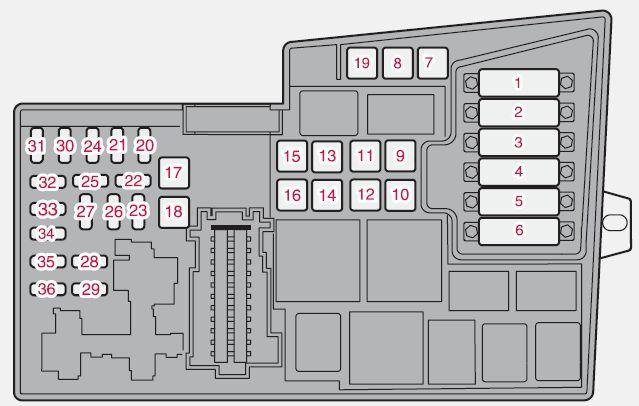 Wondrous 2001 Volvo S80 Fuse Box Online Wiring Diagram Wiring Cloud Animomajobocepmohammedshrineorg