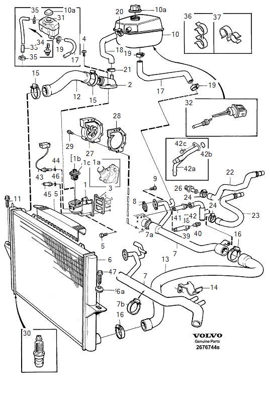 Brilliant 1997 Volvo Engine Diagram Wiring Diagram Data Wiring Cloud Uslyletkolfr09Org