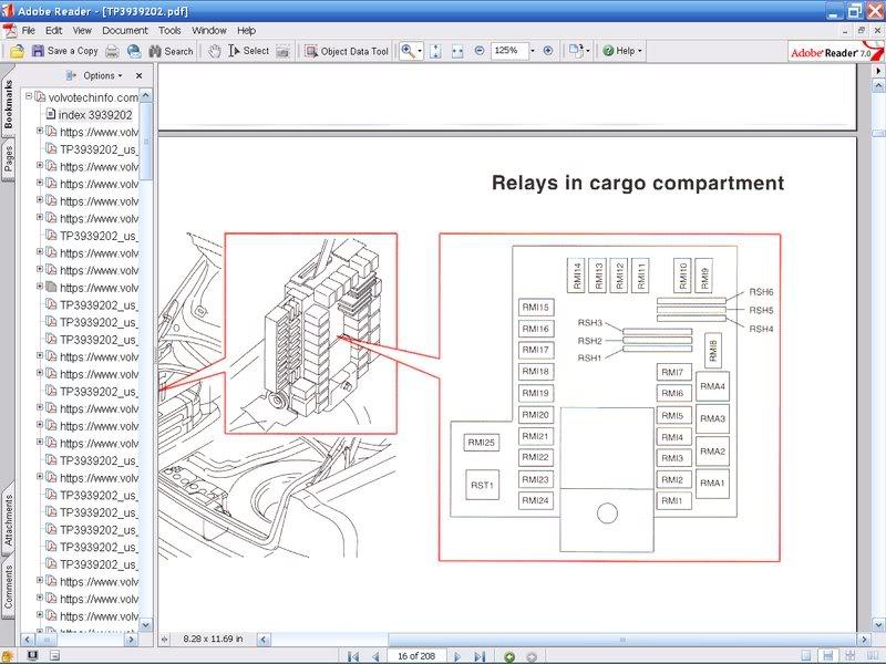 Swell 2000 Volvo V70 Fuse Box Diagram New Model Wiring Diagram Wiring Cloud Eachirenstrafr09Org