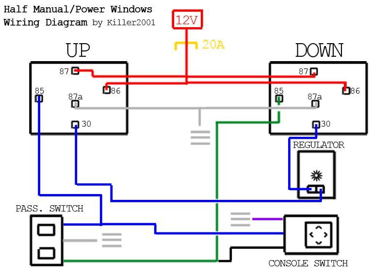 Groovy Wiring Diagram For Power Window Wiring Diagram Data Schema Wiring Cloud Domeilariaidewilluminateatxorg
