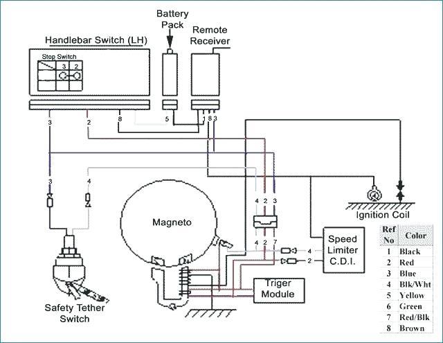 107cc Wiring Diagram Baldor Electric Motor Wiring Diagrams Bonek Kdx 200 Jeanjaures37 Fr