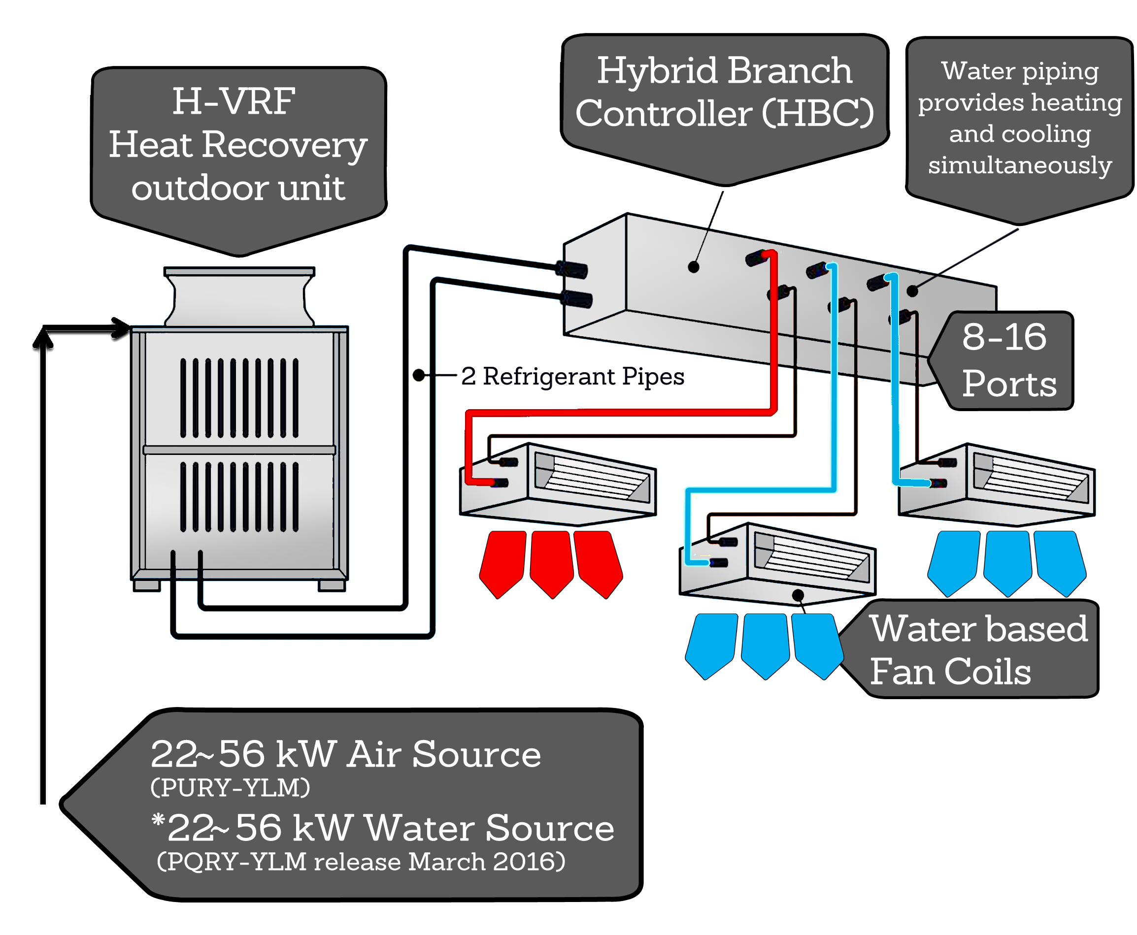 Vrf Air Conditioning Wiring Diagram - E200 Razor Scooter Wiring Diagram -  air-bag.kankubuktikan.jeanjaures37.fr | Vrf Air Conditioning Wiring Diagram |  | Wiring Diagram Resource