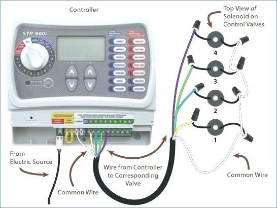AA_7149] Sprinkler Diagram Download DiagramLotap Vira Crove Venet Rious Umng Rect Mohammedshrine Librar Wiring 101