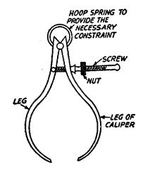 ED_2258] Diagram Of Outside Calliper Free DiagramSple Rosz Aidew Illuminateatx Librar Wiring 101
