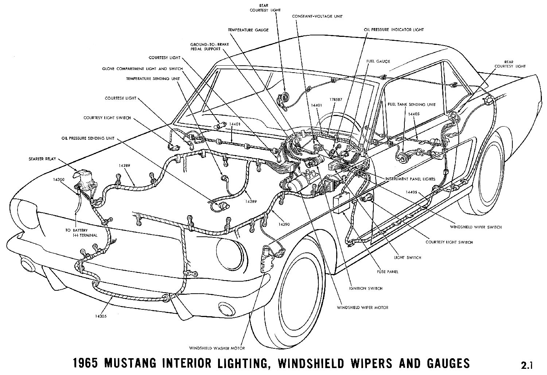 Astonishing 1965 Mustang Wiring Diagrams Average Joe Restoration Wiring Cloud Genionhyedimohammedshrineorg
