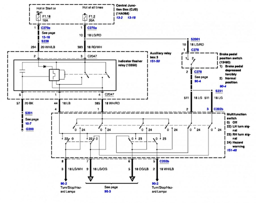 Marvelous Wiring Diagram For 2007 Ford Expedition Wiring Diagram Data Ford Wiring Cloud Xempagosophoxytasticioscodnessplanboapumohammedshrineorg