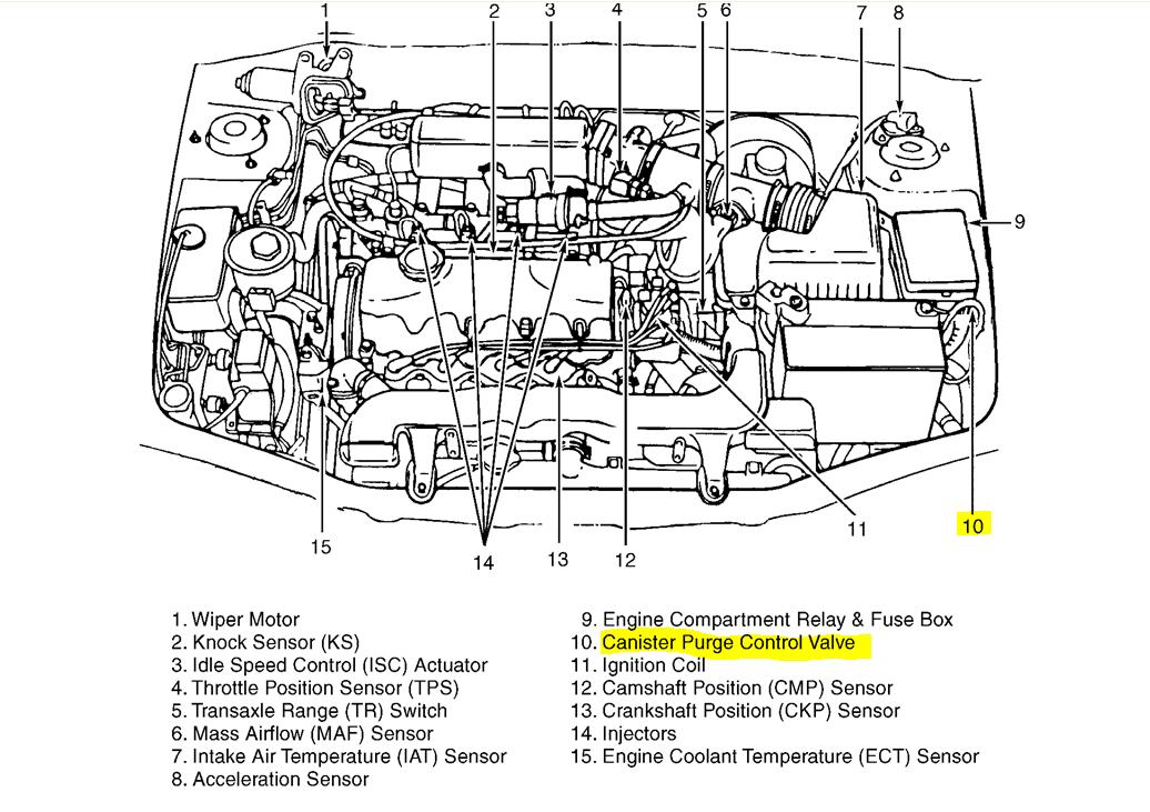 RF_7694] 2014 Hyundai Elantra Engine Diagram Free DiagramXorcede Winn Mentra Mohammedshrine Librar Wiring 101