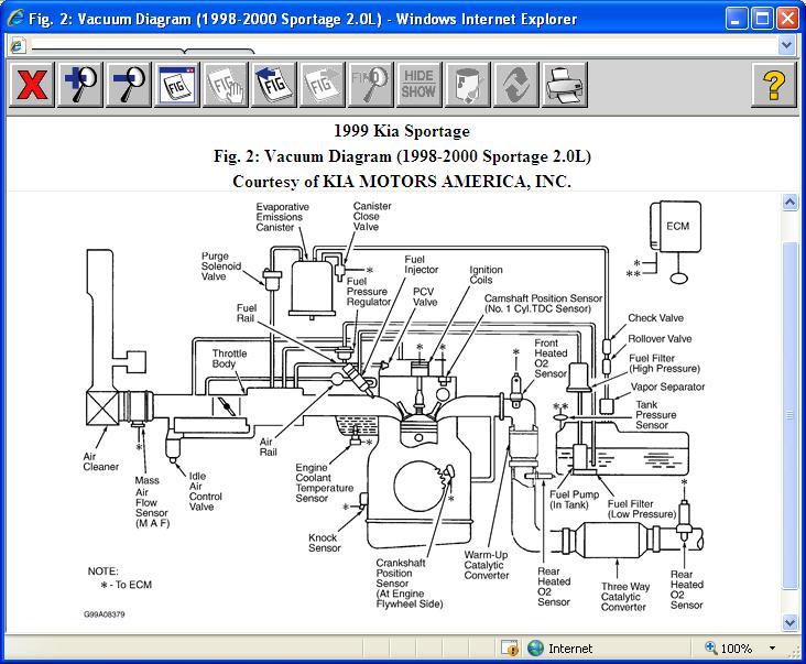 MW_2489] 2000 Kia Sportage Engine Diagram Schematic WiringTaliz Nizat Hisre Rosz Hendil Mohammedshrine Librar Wiring 101