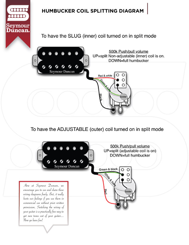 Seymour Duncan Wiring Diagrams Les Paul