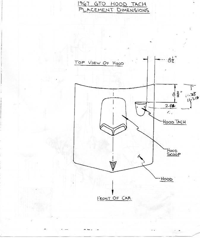 Swell 1968 Gto Wiring Diagram Starting Basic Electronics Wiring Diagram Wiring Cloud Counpengheilarigresichrocarnosporgarnagrebsunhorelemohammedshrineorg
