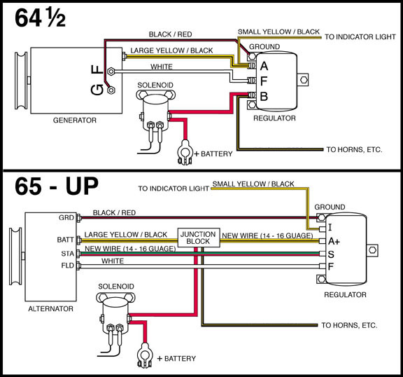 1978 Ford Alternator Wiring Diagram from static-cdn.imageservice.cloud
