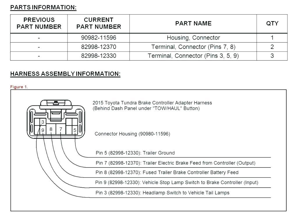 YW_3327] Trailer Brake Controller Wiring Diagram On Ford 7 Pin Trailer  Wiring Wiring DiagramDext Lious Ogeno Faun Etic Numap Pala Jebrp Dext Wigeg Mohammedshrine  Librar Wiring 101