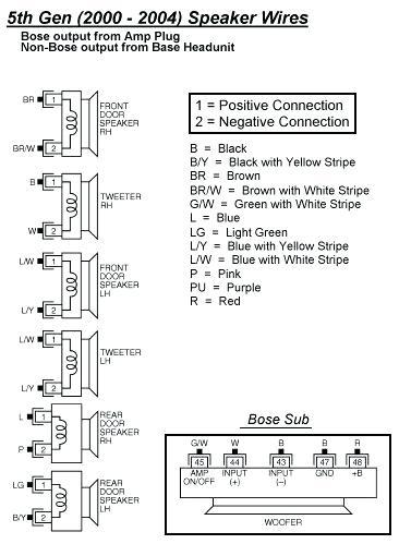 [WLLP_2054]   MS_0677] Diagram Also Nissan Bose Car Radio On Wiring Diagrams For A Nissan Wiring  Diagram | Bose Car Speaker Wiring Diagram |  | Ostom Shopa Mohammedshrine Librar Wiring 101