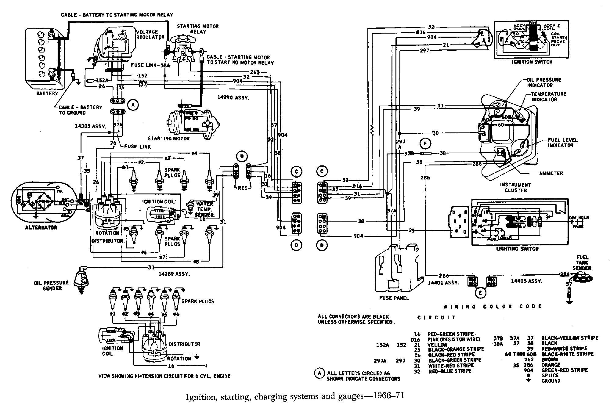 [SCHEMATICS_4FR]  MV_3162] Wiring Diagram Also 350 Chevy Engine Wiring Diagram Wiring Harness  Schematic Wiring | Chevy 350 Engine Schematic |  | Ginia Bocep Mohammedshrine Librar Wiring 101