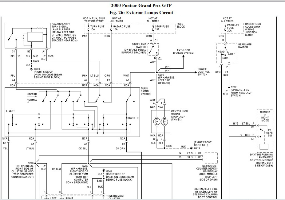 2001 Grand Prix Wiring Schematic Wiring Diagram Overview Overview Consorziofiuggiturismo It