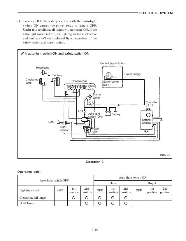 Cat Starter Relay Wiring Diagram - Potter Brumfield Relay Wiring Diagrams  for Wiring Diagram SchematicsWiring Diagram Schematics