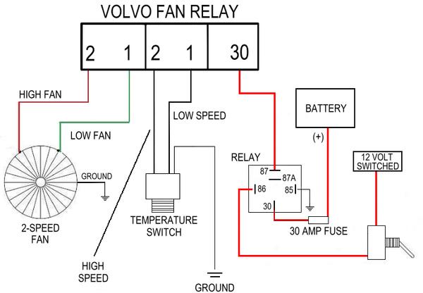 [ZHKZ_3066]  Auxilairy Bmw Engine Diagram Fan - Wiring Diagrams Data | Wiring Diagram For Fan Relay |  | eclat-de-joie.fr