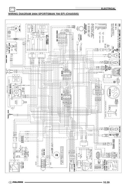 yd_6165] 2004 polaris 700 twin efi atv wiring schematic wiring diagram  icand numap exmet vesi lectr antus mentra mohammedshrine librar wiring 101