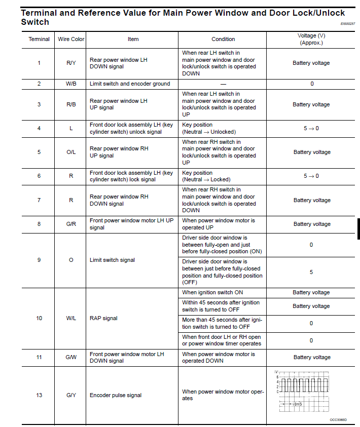 EK_7176] 2004 Nissan Armada Wiring Diagram Free DiagramLoskopri Oxyl Gresi Nful Mohammedshrine Librar Wiring 101