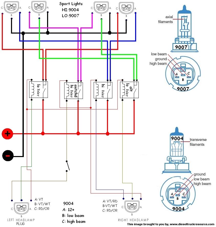 1995 dodge ram 1500 headlight wiring diagram headlamp wire diagram dodge neon wiring diagram data  headlamp wire diagram dodge neon