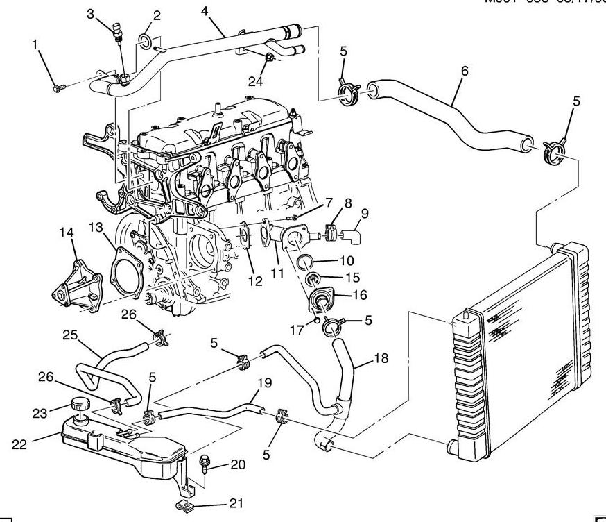 2002 Pontiac 3 4 Engine Cooling Diagram Wiring Diagrams Post Core Core Michelegori It