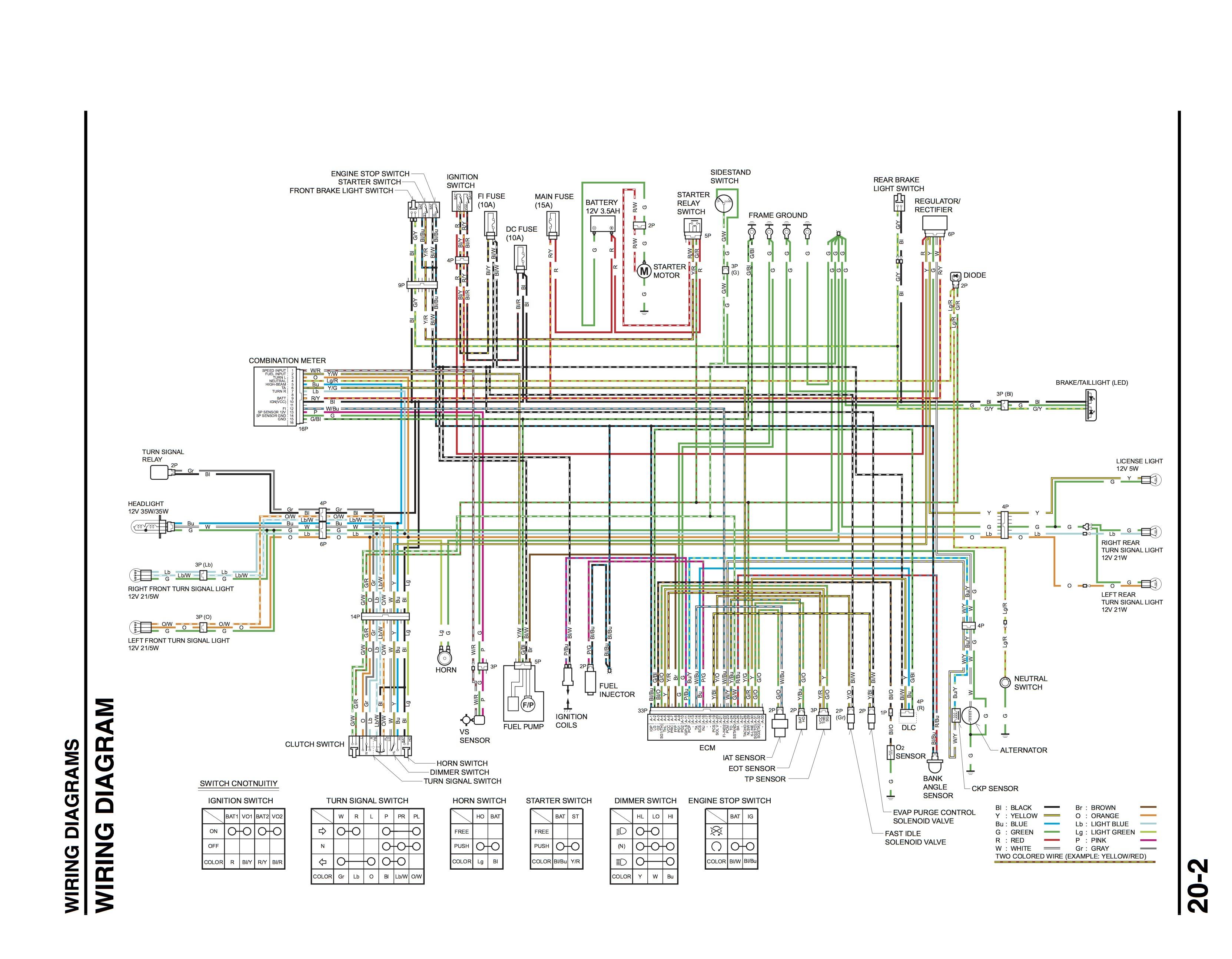 Honda Xrm 125 Wiring Diagram Pdf