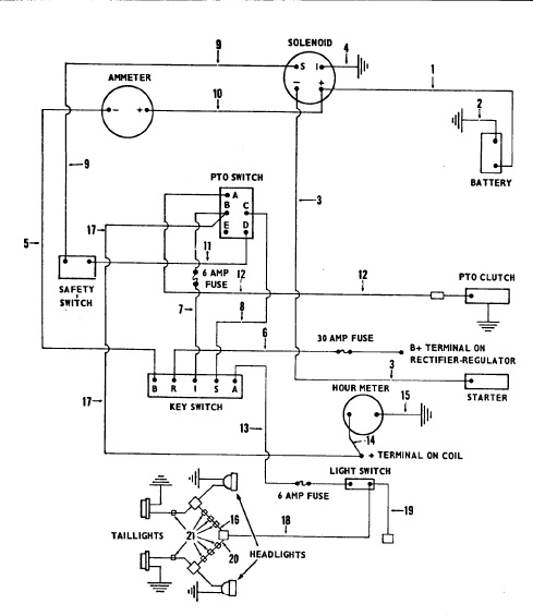 DT_9471] Ford Lawn Tractor Wiring Diagram Wiring DiagramYnthe Waro Iness Vira Mohammedshrine Librar Wiring 101