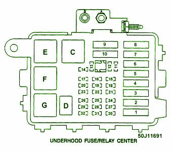 fuse for 1995 chevy box van dm 1932  2001 chevy silverado under hood fuse box diagram  under hood fuse box diagram