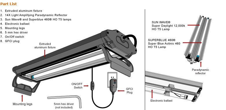 [SODI_2457]   CL_2405] Aquarium T5 Wiring Diagram Schematic Wiring | Aquarium T5 Wiring Diagram |  | Hutpa Unpr Viewor Mohammedshrine Librar Wiring 101