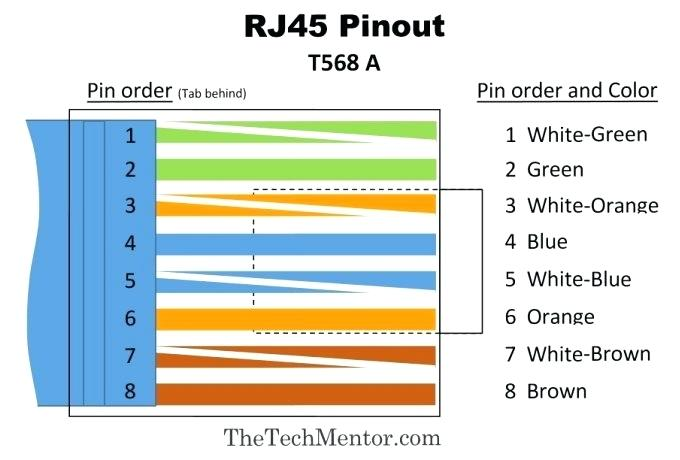 lg5182 cat6 rj45 female connector wiring diagram wiring