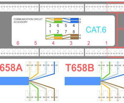 Terrific Cat6 568B Wiring Diagram Best 13 Cat6 568B Wiring Diagram Viewki Me Wiring Cloud Loplapiotaidewilluminateatxorg