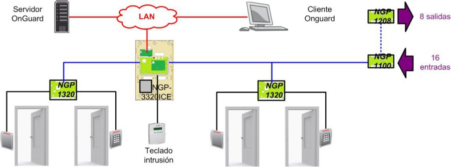 Red Cloud Access Control Wiring Diagram - Meyers E47 Plow Pump Wiring  Diagram For - hyundaiii.tukune.jeanjaures37.fr   Red Cloud Access Control Wiring Diagram      Wiring Diagram Resource