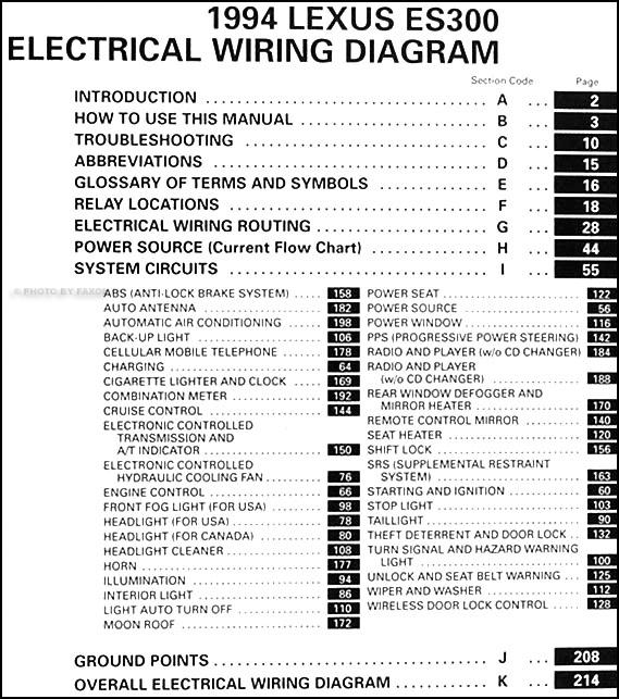1993 Lexus Gs300 Wiring Diagram - Wiring Diagram 2003 Chevy Malibu for Wiring  Diagram SchematicsWiring Diagram Schematics