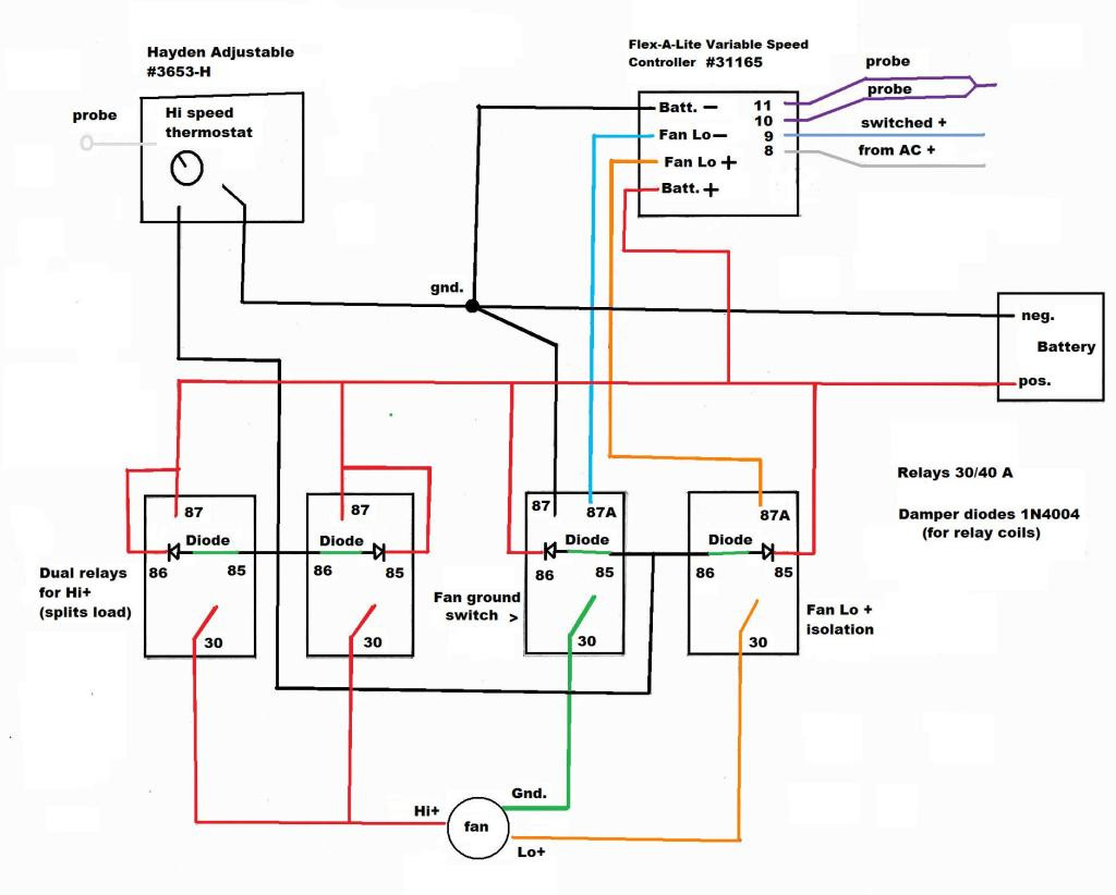 Wiring Diagram For Hampton Bay Ceiling Fan Switch from static-cdn.imageservice.cloud
