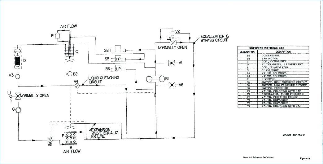[SCHEMATICS_48DE]  MF_5092] Coleman A C Wiring Diagrams Schematic Wiring | Ac House Wiring Diagram |  | Kapemie Aesth Jidig Isra Mohammedshrine Librar Wiring 101
