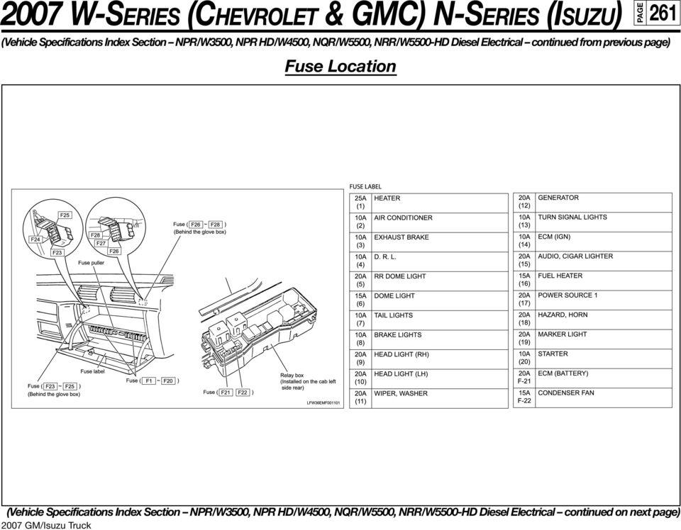 Gmc W4500 Fuse Box Wiring Diagrams Shy Bridge Shy Bridge Mumblestudio It