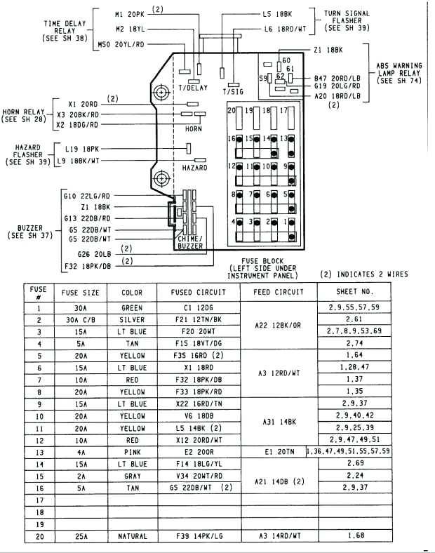 chrysler 300 touring fuse box diagram for 2006 2006 300 fuse box diagram wiring diagram data  fuse box diagram wiring diagram